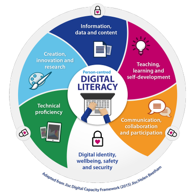 Informed Citizen Discussions on Digital's Impact on Society: Digital Literacy for All in Canada