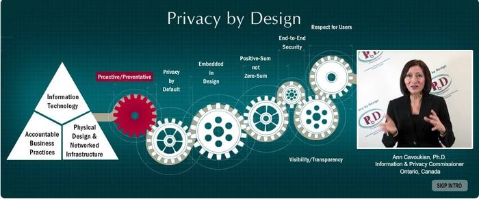 How to implement data privacy in your business ?